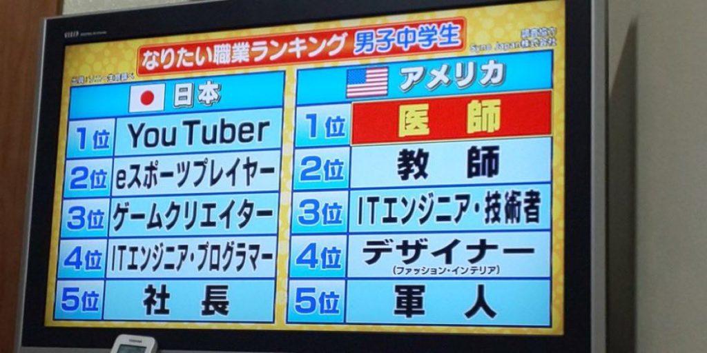 日本 中学生 なりたい職業ランキング