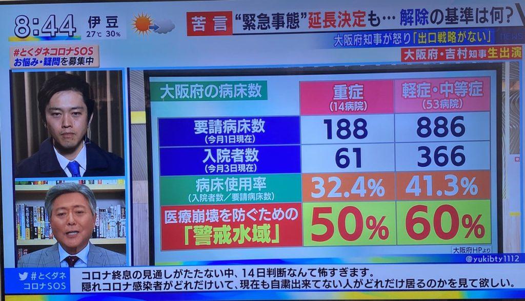大阪 吉村知事 出口戦略