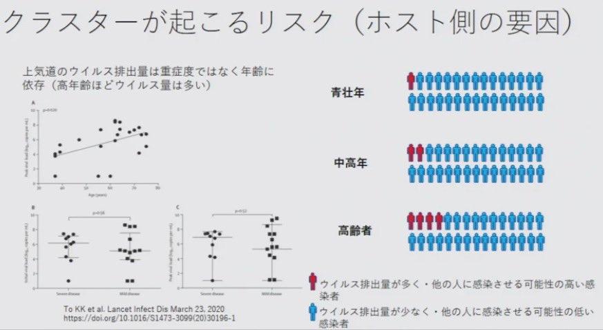 新型コロナ 日本 ホストクラブ 無症状