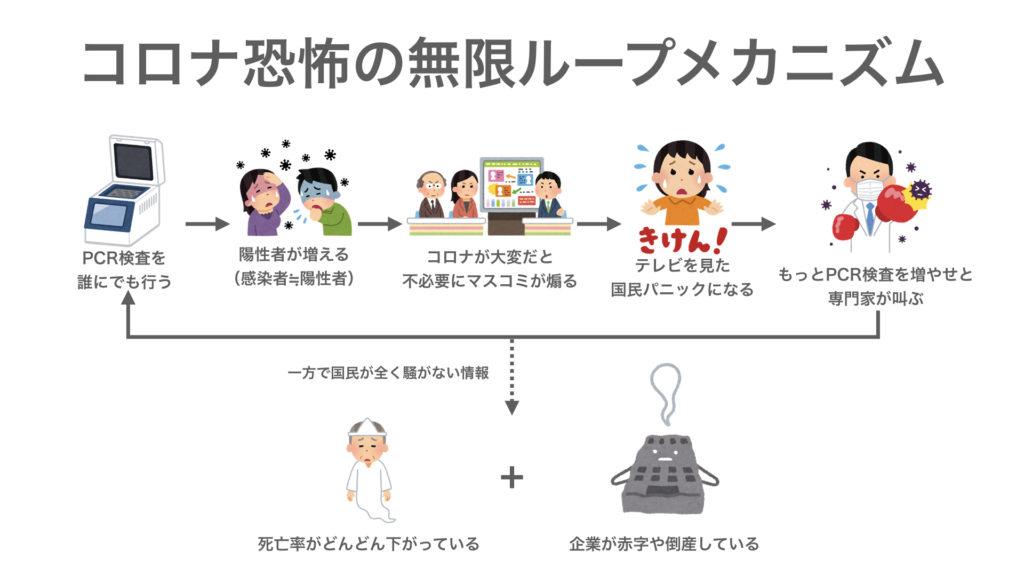 日本 コロナ 国民 恐怖