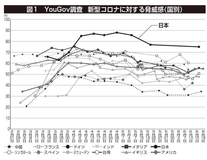 日本 コロナ 恐怖