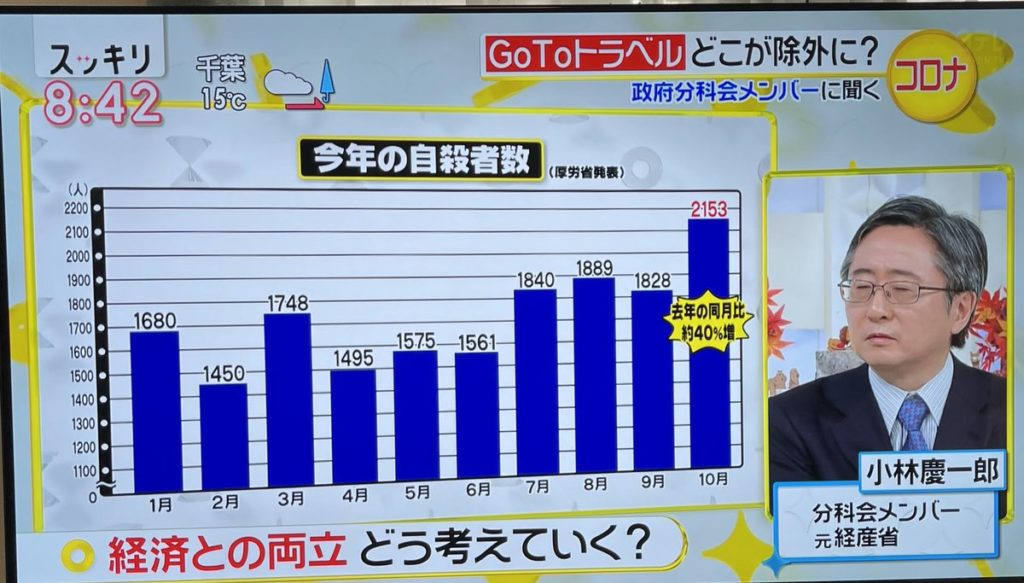 日本 コロナ 自殺者