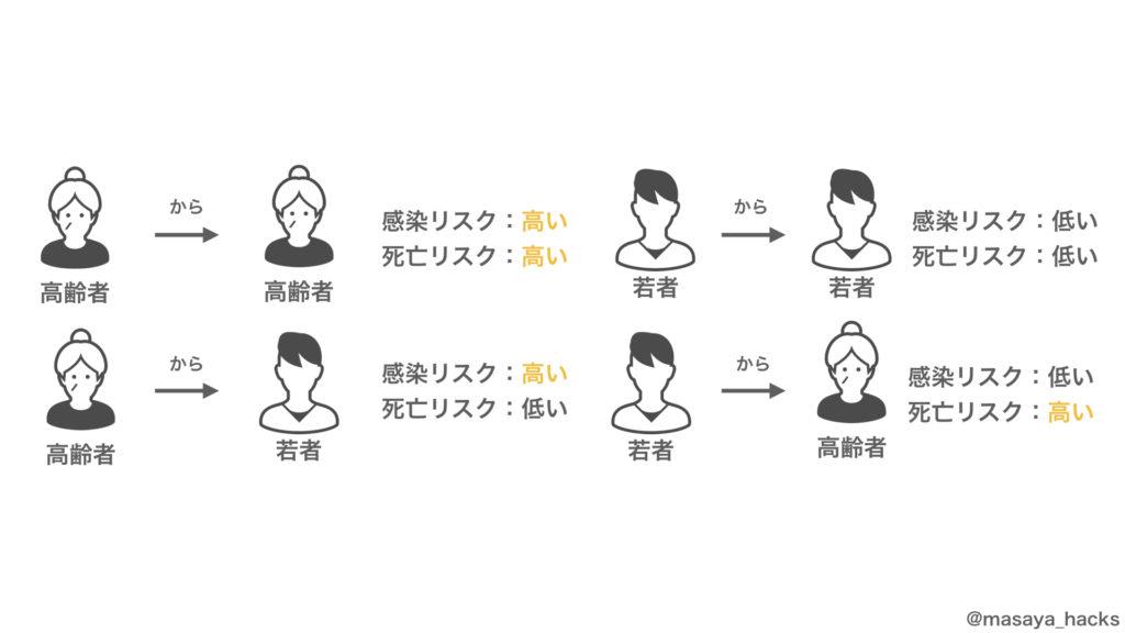 日本 コロナ