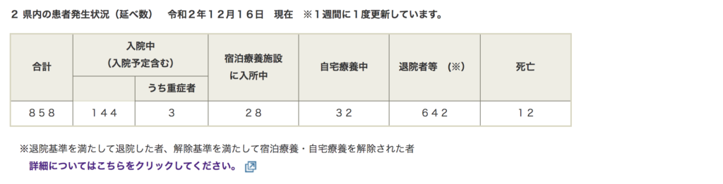 岡山県 コロナ 医療緊急事態宣言