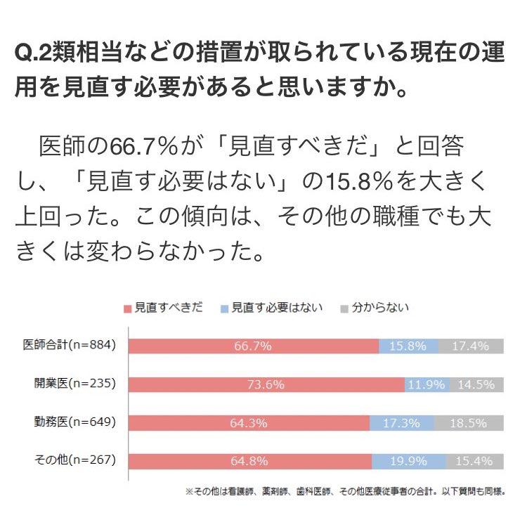 日本 指定感染症
