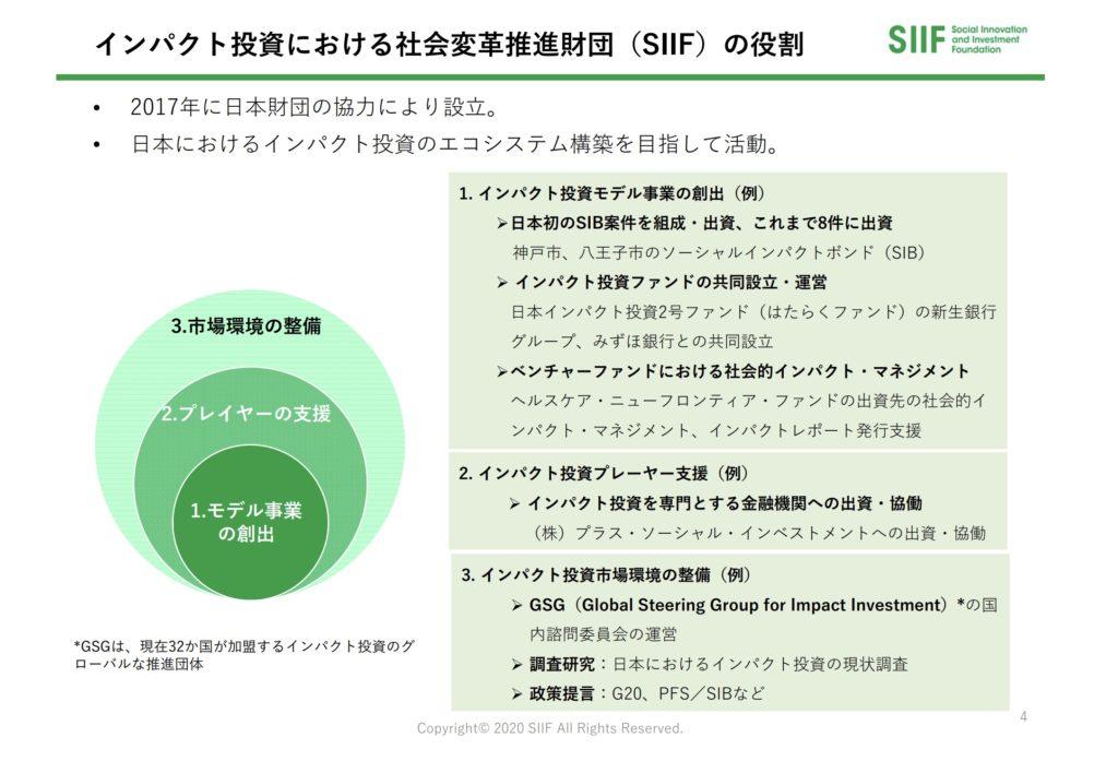 日本 インパクト投資