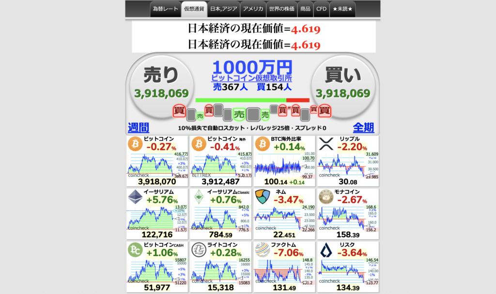 Bitcoin(ビットコイン) サイト オススメ