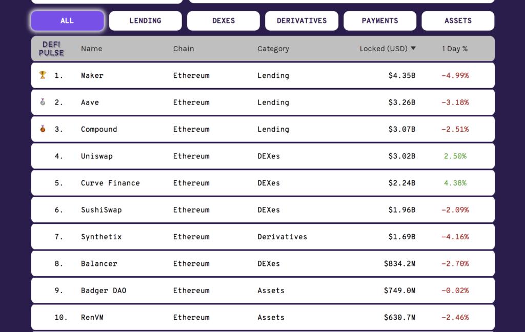 Uniswap(ユニスワップ) 仮想通貨