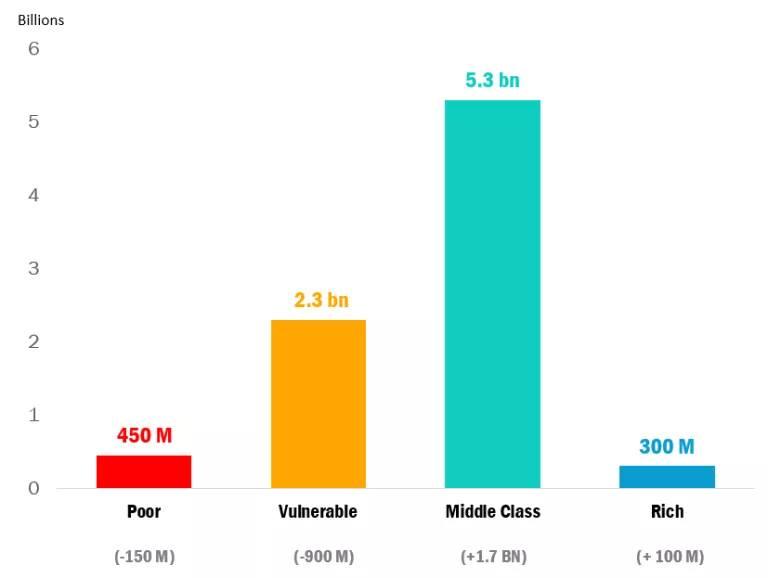 グローバル 格差縮小 ローカル 格差拡大