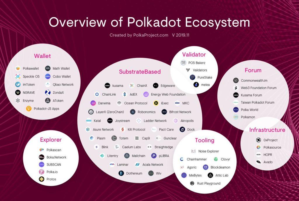 2021 PolkaDot(ポルカドット)