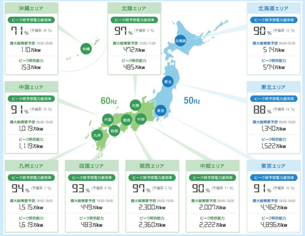 日本 電力 逼迫