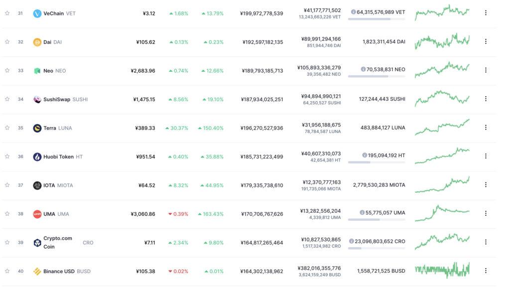 Crypto.com(クリプトドットコム) 仮想通貨