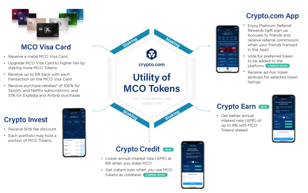 Crypto.com(クリプトドットコム) 仮想通貨 MCO