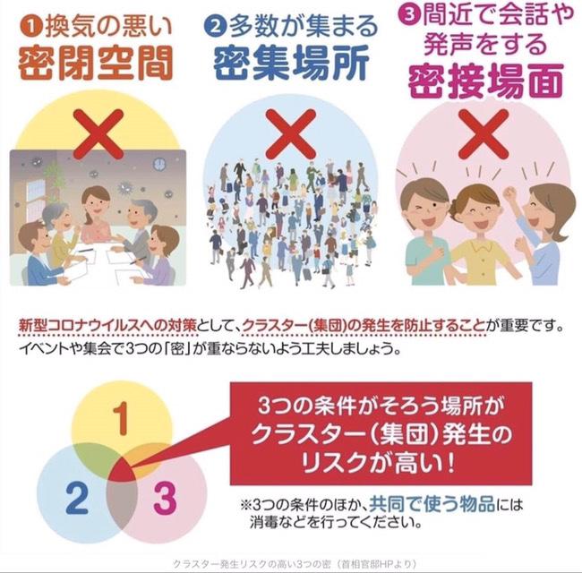 日本 コロナ 三密