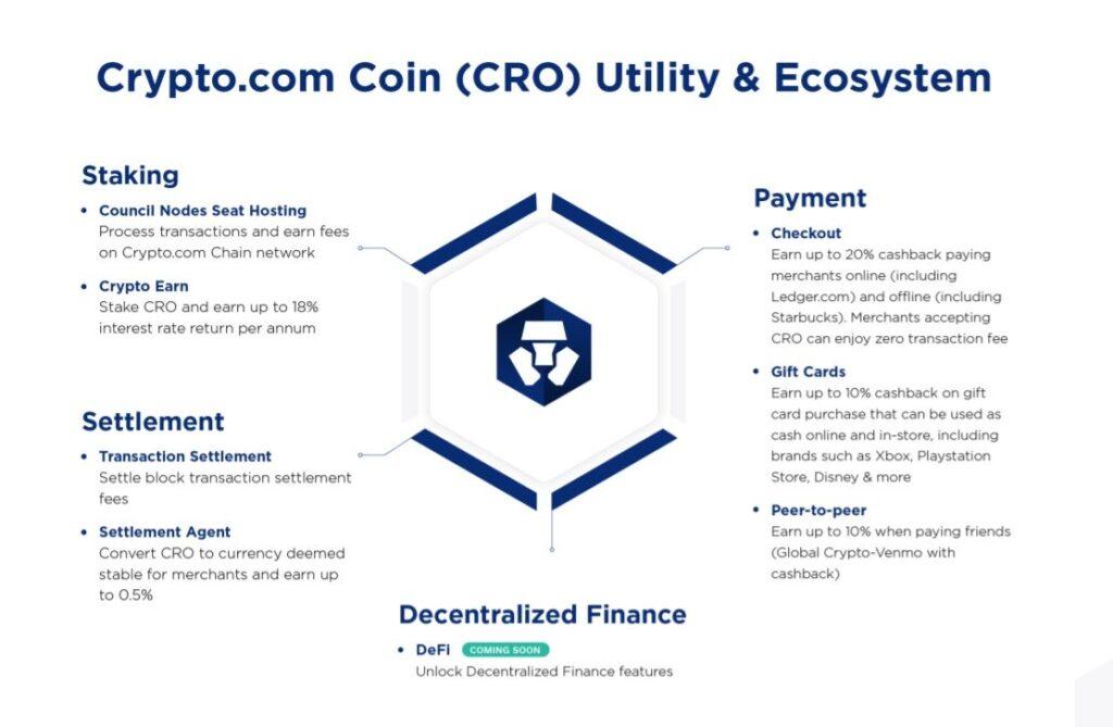 Crypto.com(クリプトドットコム) 仮想通貨 CRO