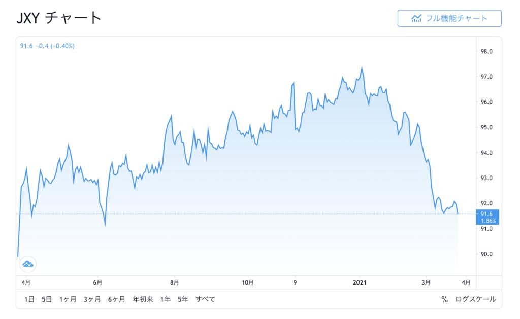 BitCoin(ビットコイン)   円指数