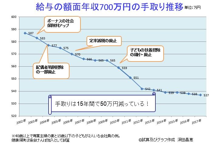 日本 スタグフレーション 2021