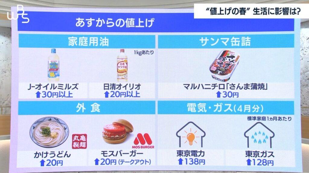 日本 4月 インフレ