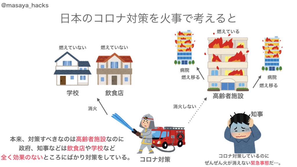 大阪府 コロナ対策