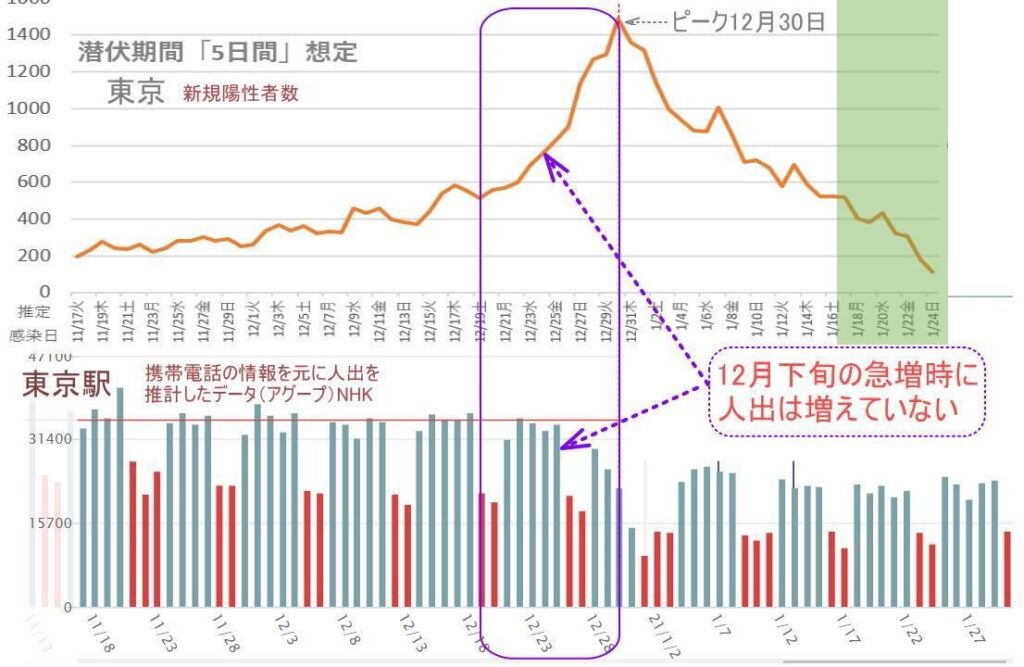 日本 コロナ 家庭内感染