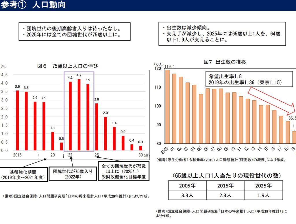 日本 人口動向